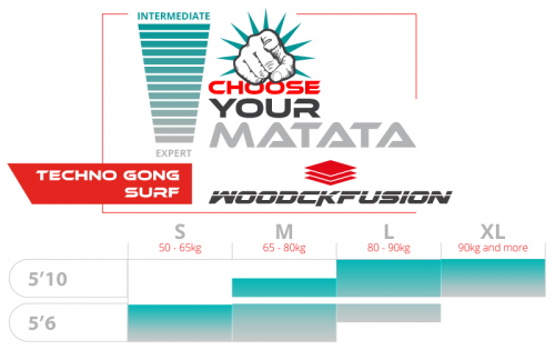 choose-your-matata-wckf-680px-large.jpg