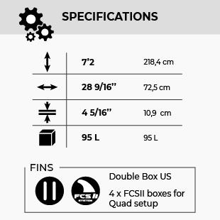 GONG SUPFOIL 7'2 MOB 2TASTE 95 FSP