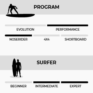 GONG SURF 9'8 INCREDIBLE EPS 2020
