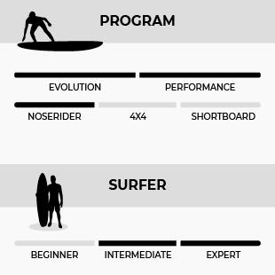 GONG SURF 9'3 MOBLOG EPS