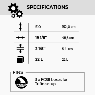 GONG KITEBOARD 5'0 FATAL FSP