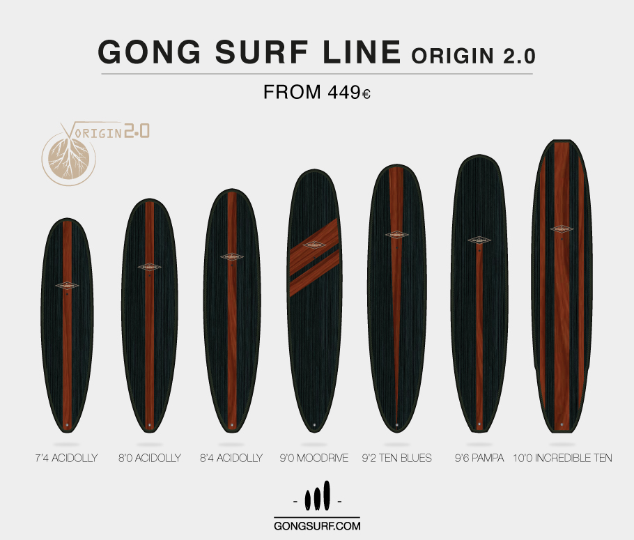 190627-comprod-gamme-surf-origin-2.0-910-2.jpg