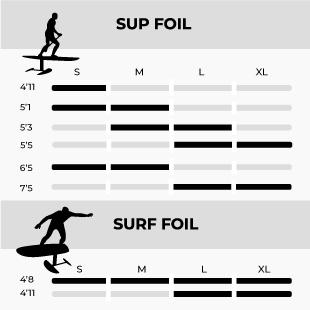 PACK SURF FOIL HIPE RISE