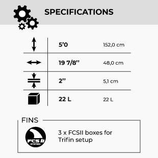 GONG KITEBOARD 5'0 CATCH FSP