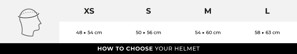 HOW TO CHOOSE YOUR HELMET